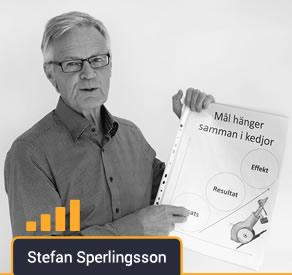 Sperlingsson säljskola online,