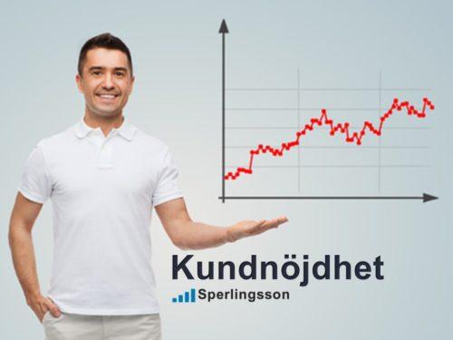 Kundnöjdhet - en säljutbildning | Ring Sperlingsson direkt →→ 0733-850216